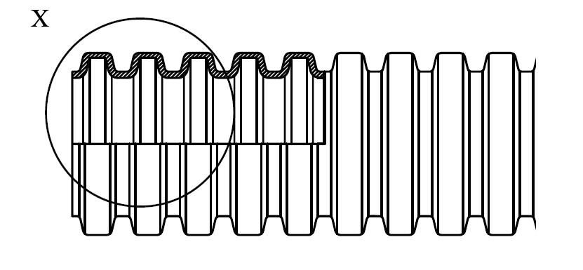 CYG-CGT  Corrugated Loom Tubing